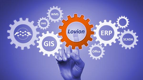 Lovion  Integration
